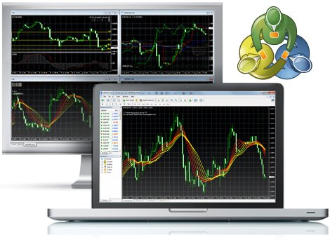 MT4外汇交易系统