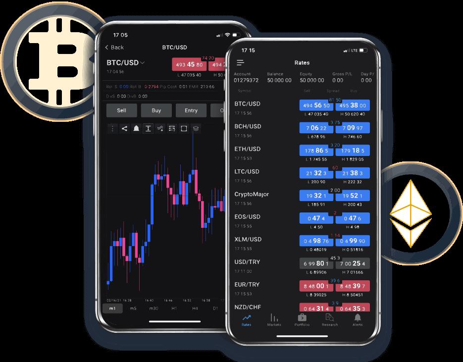 Trade Cryptos With FXCM