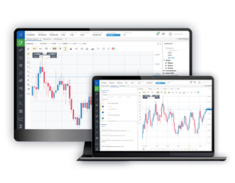 Trade ctpto with FXCM Trading Station